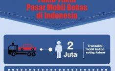 [INFOGRAFIK] Fakta-Fakta Pasar Mobil Bekas di Indonesia