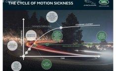 Sering Mual di Jalan? Teknologi Jaguar Land Rover Siap Atasi Mabuk Darat