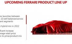 Inikah Bentuk Purosangue, SUV Ferrari Pertama?
