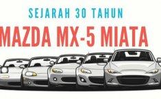 [INFOGRAFIK] Mengenang Sejarah dan Perkembangan 30 Tahun Mazda MX-5 Miata