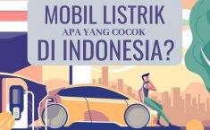 [INFOGRAFIK] Mobil Listrik yang Cocok di Indonesia Adalah…