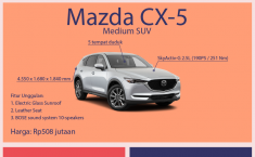[Infografik] Mengenal Keluarga SUV Mazda CX di Indonesia