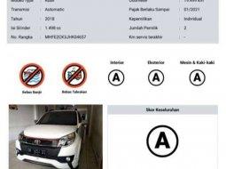 Toyota Rush 2018 Bali dijual dengan harga termurah