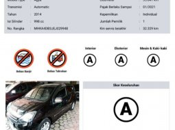 Jual Toyota Agya G 2014 harga murah di Bali