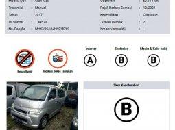 Daihatsu Gran Max 2017 Banten dijual dengan harga termurah