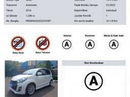 Mobil Daihatsu Sirion 2016 D terbaik di Banten