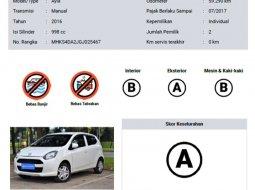Dijual mobil bekas Daihatsu Ayla M, DKI Jakarta