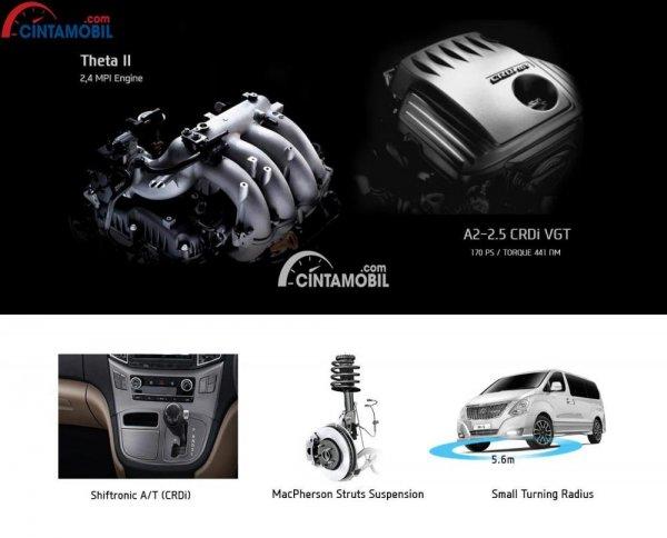 Gambar bagian mesin mobil Hyundai H1 2017 berwarna hitam