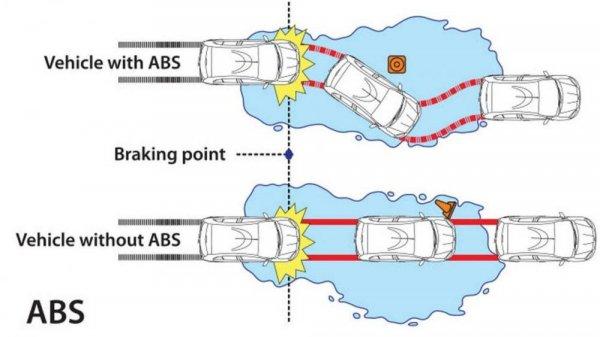 Menghindari mobil menabrak objek di depan