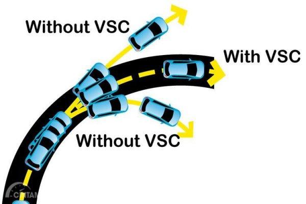Mencegah mobil keluar jalur