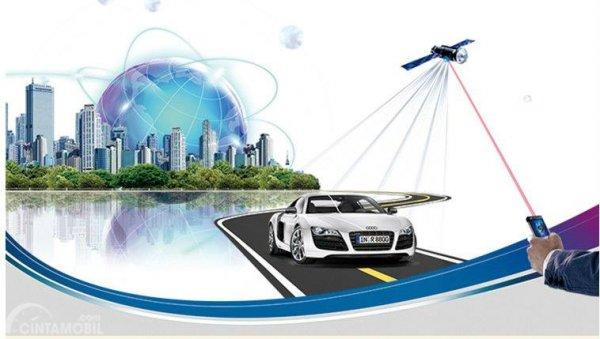 Gambar yang menunjukan tracker mobil yang berhubungan dengan internet