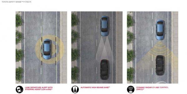 Toyota Safety Sense Toyota Prius PHV