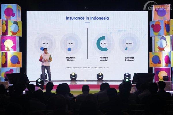CEO Asuransi Astra, Rudy Chen mempresentasikan Happyone.id