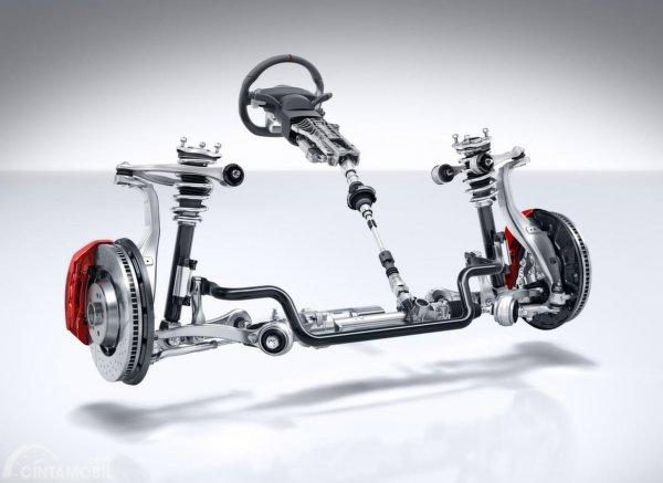 Cara kerja Speed Sensitive Steering didasari oleh tingkat kecepatan mobil