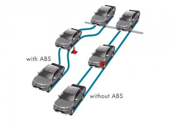 Gambar yang menunjukan fitur ABS Toyota All New Hilux C-Cab 2017