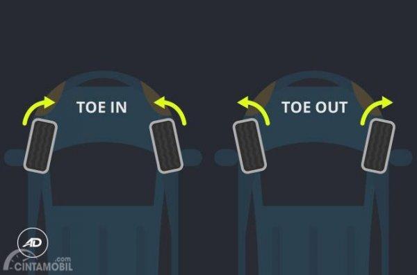 Toe pada Spooring dan Balancing lebih merujuk kepada arah dua roda depan mobil