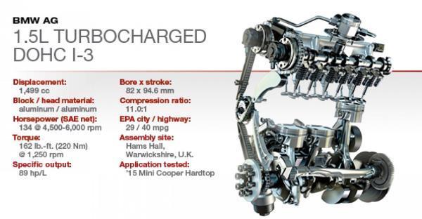 Spesifikasi Mesin Turbodiesel BMW B37