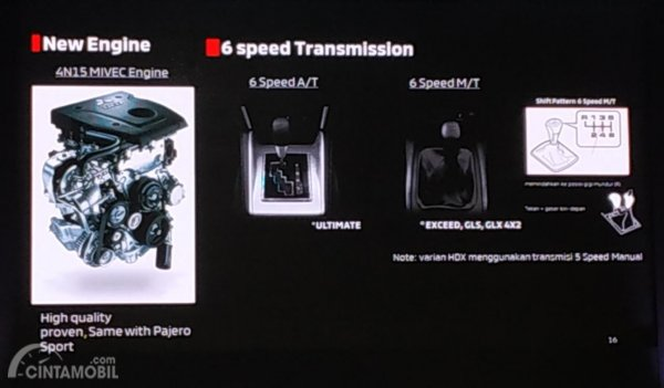 Gambar menunjukkan desain bagian Mesin dan transmisi New Triton 2019
