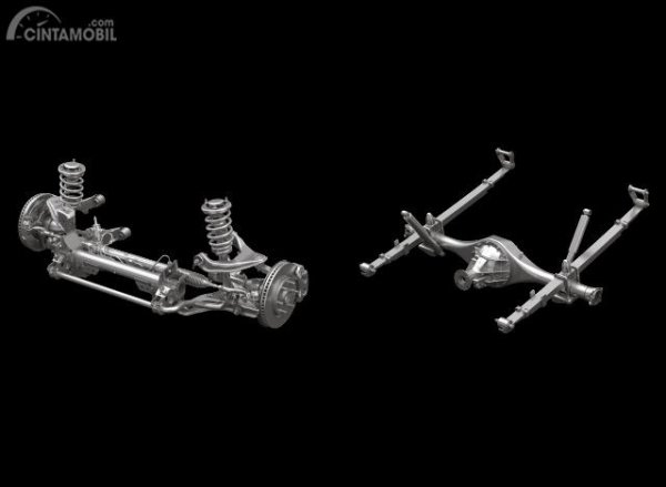 Gambar menunjukkan fitur Kaki-kaki New Triton GLS 2019