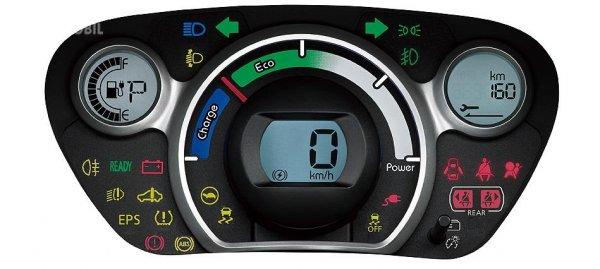 MID Mitsubishi i-MiEV 2010 sudah menghadirkan informasi lengkap mulai tingkat kecepatan, fitur keselamatan serta jarak tempuh