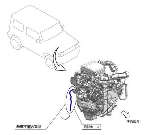 Ilustrasi masalah pada selang BBM Suzuki Jimny yang membuat unit harus direcall