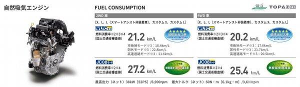 KF Engine pada mobil Daihatsu Tanto Custom 2019