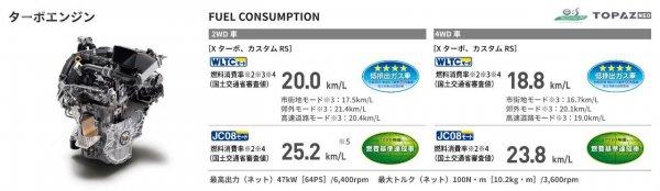 Gambar menunjukkan Mesin seri KF Turbo Daihatsu Tanto Custom
