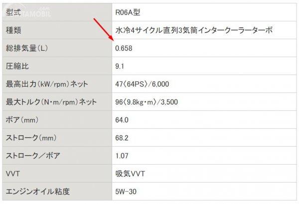 Gambar Spesifikasi Suzuki Jimny yang dipasarkan di Jepang