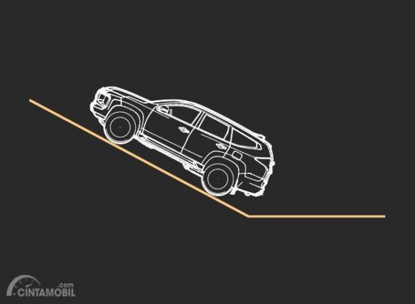 Gambar menunjukkan cara kerja Hill Start Assist New Mitsubishi Pajero Sport 2019