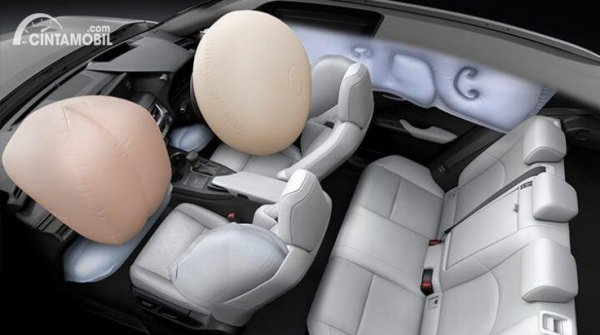 Gambar 10 Airbags di Lexus UX 200 F SPORT AT 2020