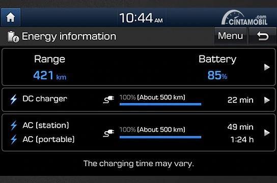 Gambar Baterai status Hyundai KONA Electric 2020