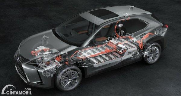 Gambar dinamo dan baterai Lexus UX 300e 2020