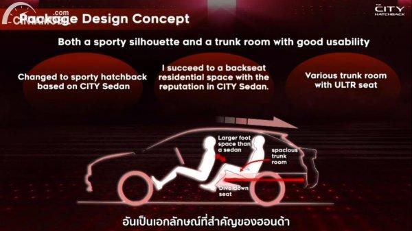 Gambar desain lantai bagasi Honda City Hatchback