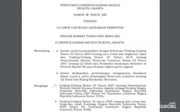 peraturan gubernur nomor 66 di DKI Jakarta