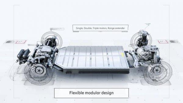 Gambar menunjukan platfom Mobil listrik