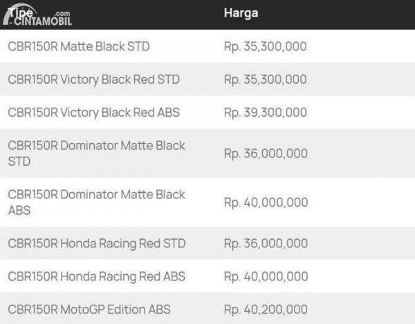 Harga All New Honda CBR150R