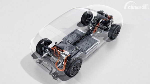 Baterai yang dipakai Mercedes-Benz EQA