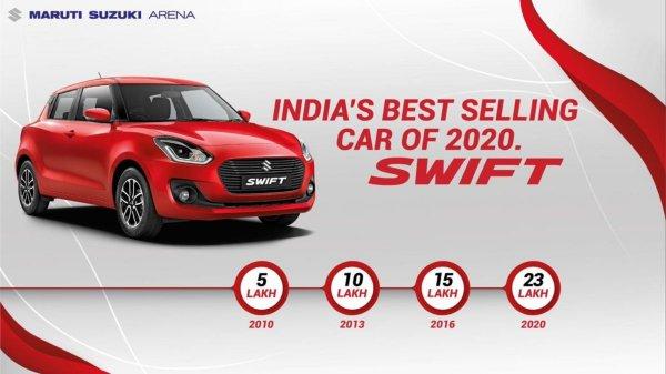 Foto Penjualan Suzuki Swift di India