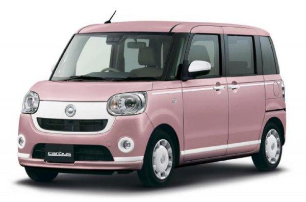 Gambar menunjukan Mobil mini daihatsu