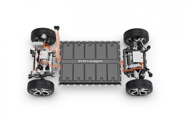 platform MEB Volkswagen untuk kapal listrik