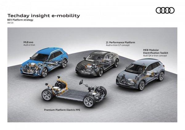 platform MLB Evo milik Volkswagen Group