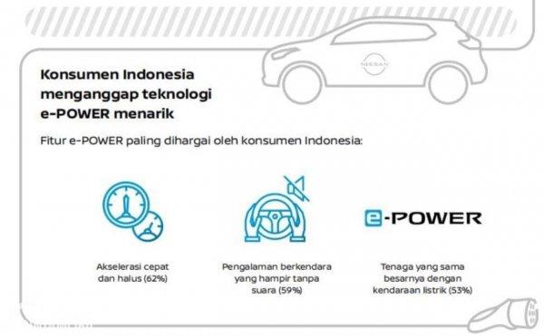 Gambar teknologi e-POWER