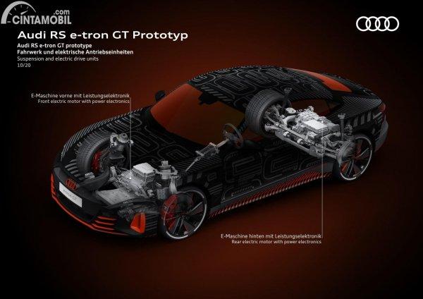 konsep baterai pada Audi E-tron GT 2021