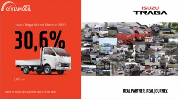 Gambar penjualan Isuzu Traga tahun 2020