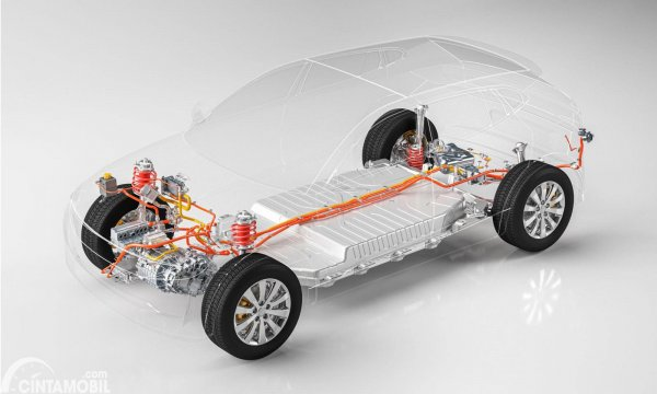 Gambar kata kunci untuk BEV terletak pada teknologi baterai