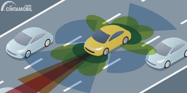 ilustrasi teknologi yang digunakan pada mobil otonom