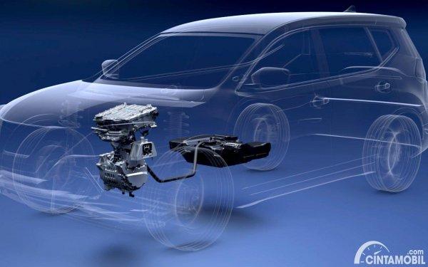 mesin Nissan Qashqai 2021 dengan teknologi e-Power