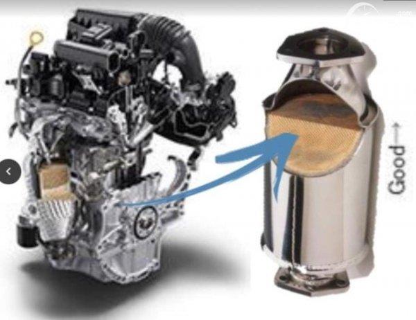Foto letak Super Intelligent Catalyst Daihatsu