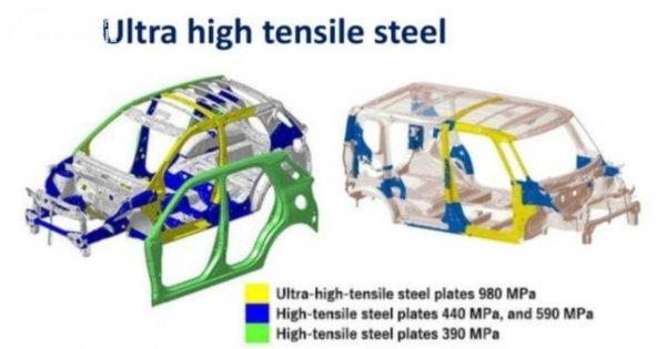 Gambar bahan Ultra-High-Tensile Steel Daihatsu