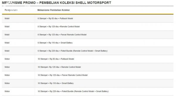 Shell Motorsport Collection